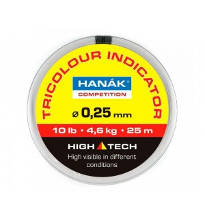 HANAK Tricolour Strike Indicator