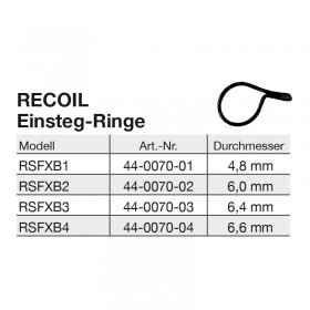REC RECOIL Single Foot Snake Guide